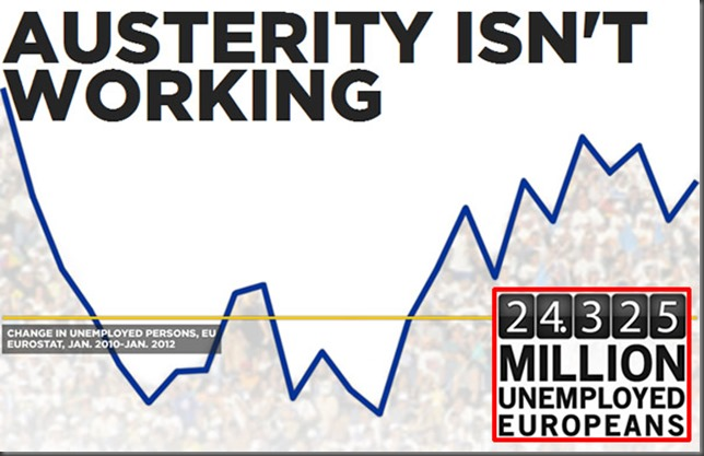 Austerity-is-not-working - LIG