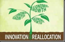Innovation Relocation - Living Income Guaranteed